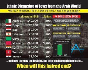 ethniccleansing